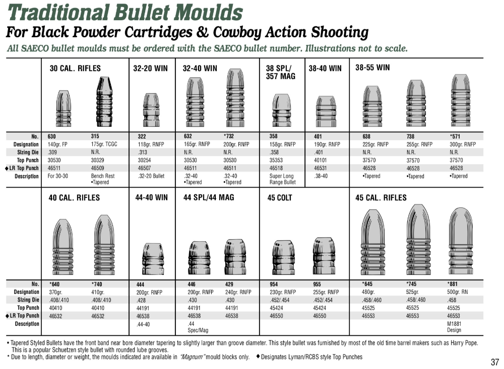 Bullet Moulds Charts - Redding Reloading Equipment