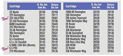 CFX-324A Triplexer w//Leads 146//222//446M