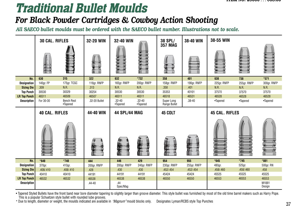 bullet moulds charts redding reloading equipment reloading